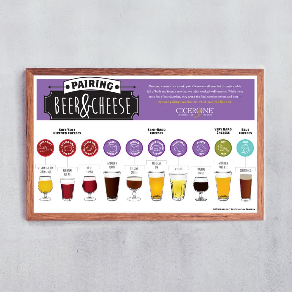 Pairing Beer and Cheese Poster