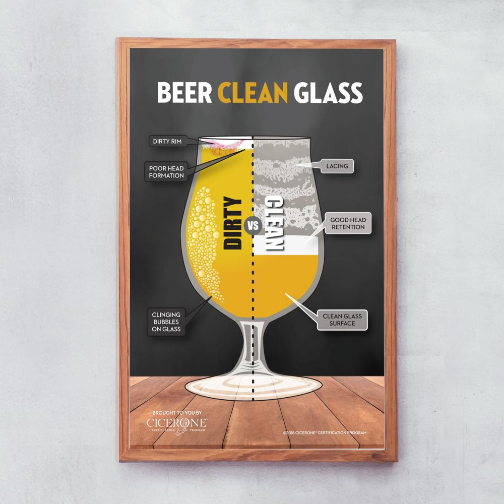 Beer Clean Glass Poster