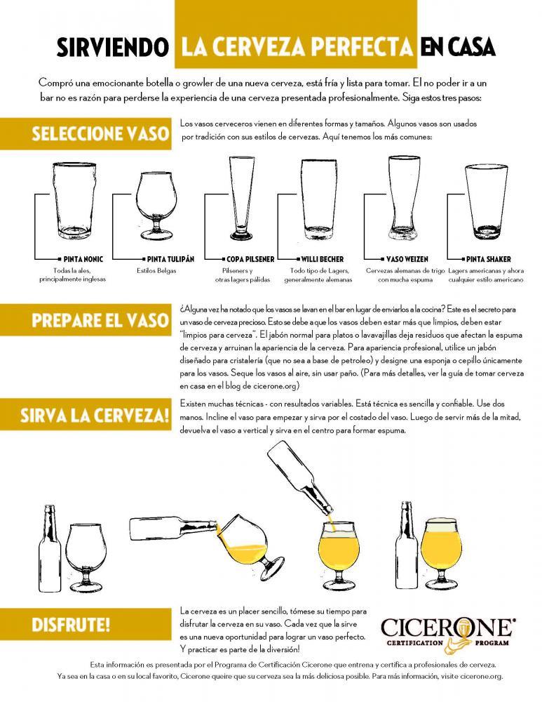 Sirviendo la cerveza perfecta en casa