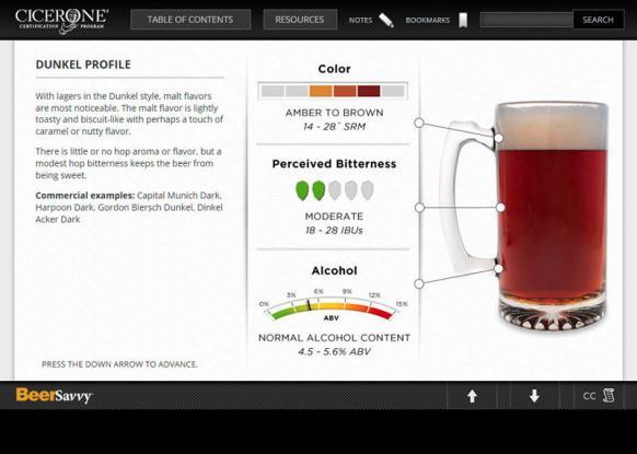 Una página de perfil de la cerveza